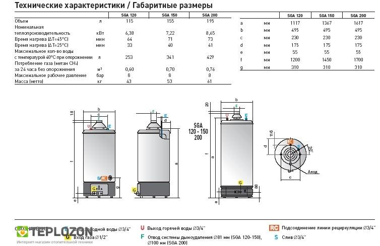 Ariston SGA 120 R водонагрівач газовий - 1