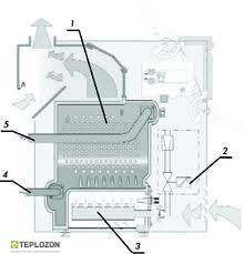 Vaillant atmo VIT VK INT 564/1-5 напольный газовый котел - 1