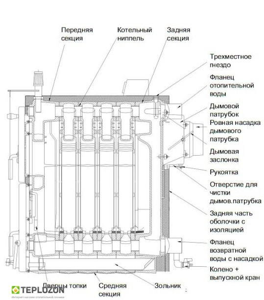Viadrus Hercules U22 D6 (30 KW) твердотопливный котел - 2
