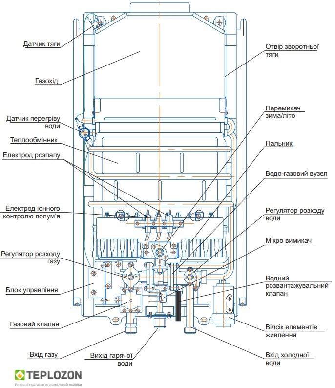 Житомир ВПГ-16 димохідна газова колонка - 4