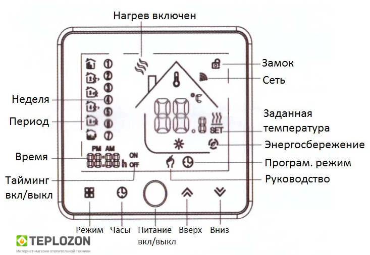 Программатор IN-THERM PWT 002 Wi-Fi сенсорный - 3