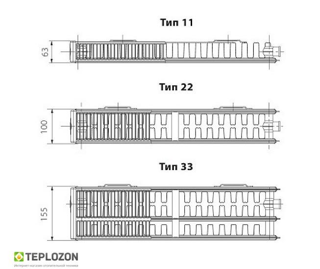 Сталевий радіатор KORAD T11 K 900*1200 - 1