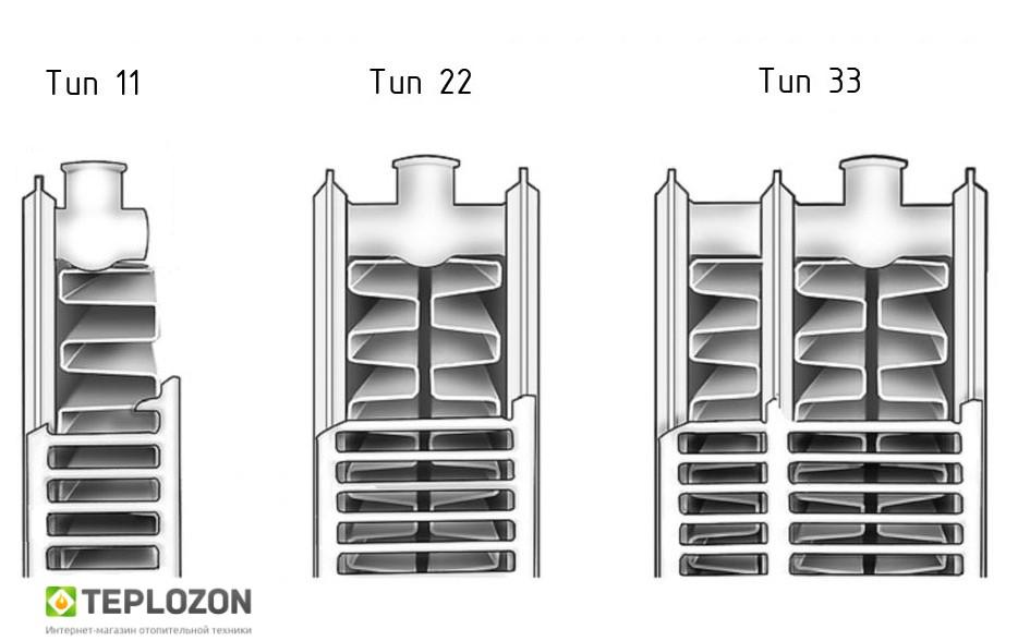 Сталевий радіатор Stelrad COMPACT T22 500*500 - 2