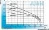 Aquario AMH-125-6P поверхностный насос - 1