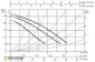 Aquario APM-100 поверхностный насос - 1